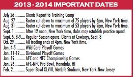 Nfl key dates