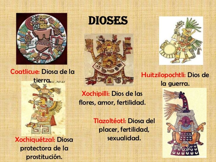 Pin De Moe Sánchez En Culturas Mesoamericanas Culturas Mesoamericanas Coatlicue Diosa Coatlicue