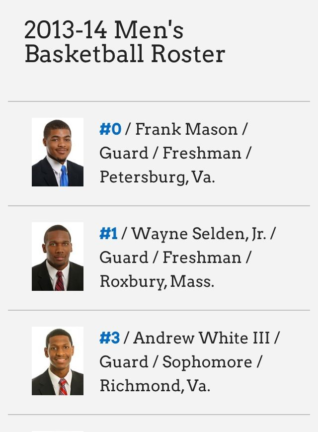 2013-14 Kansas Jayhawks basketball roster