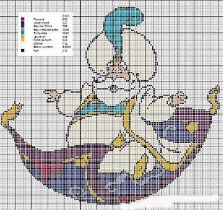 Aladdin - Sultan