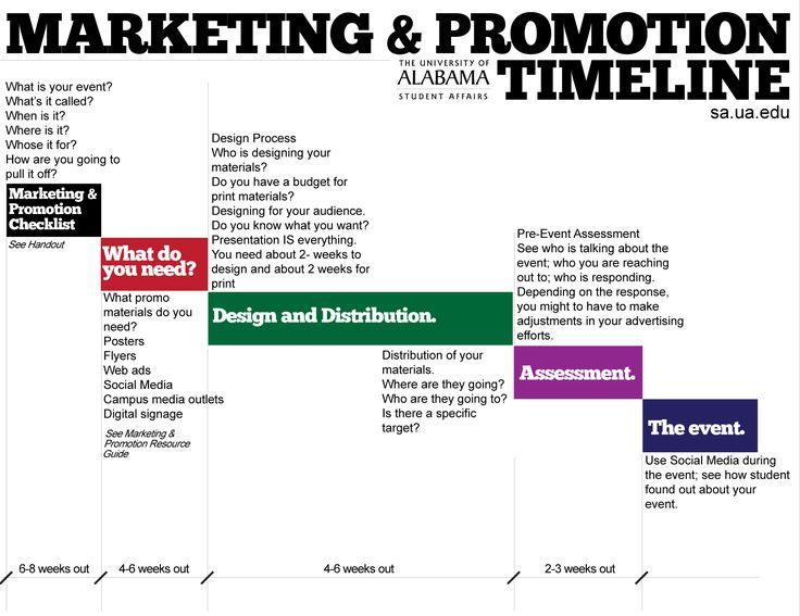 1000 images about event marketing on pinterest timeline and marketing. Black Bedroom Furniture Sets. Home Design Ideas