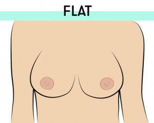 Flat Nipple