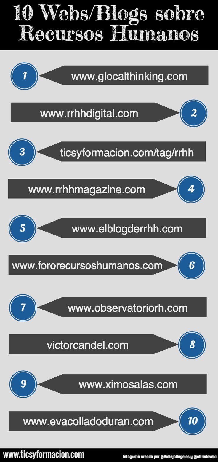 10 Webs/Blogs sobre Recursos Humanos #infografia #infographic #rrhh | TICs y Formación