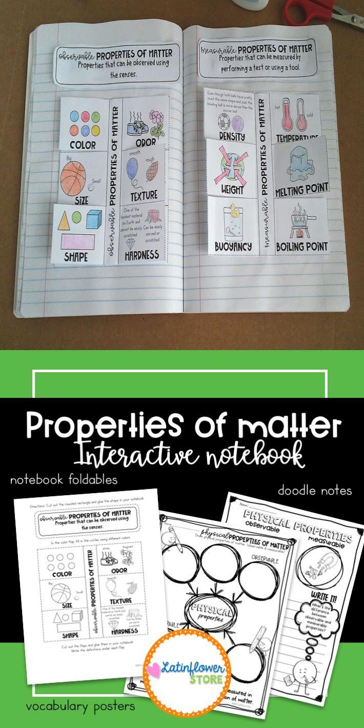 Properties Of Matter Interactive Notebook Properties Of Matter Interactive Notebooks Matter Interactive Notebook [ 1420 x 710 Pixel ]