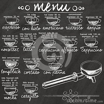 Menu coffee on chalkboard                                                                                                                                                      More