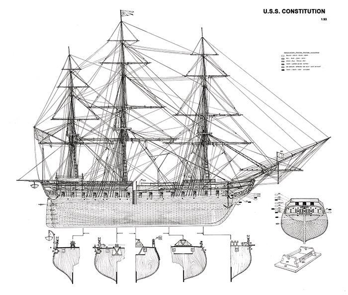 USS_Constitution