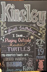 Keeping Up With The Morgans: DIY Birthday Chalkboard Tutorial uses black foam board good tutorial