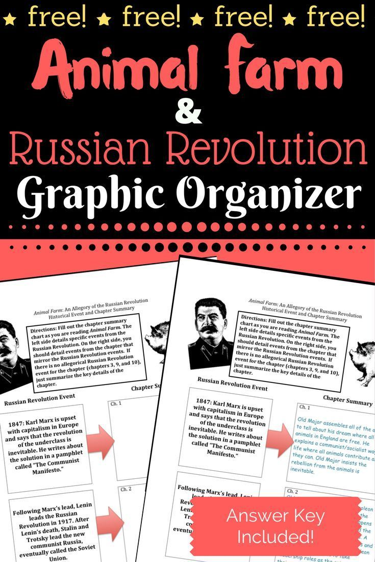 "Help students understand the allegory of ""Animal Farm"" with this chapter summary/Russian Revolution events graphic organizer. Answer key included! Free from Engaging and Effective TpT store."