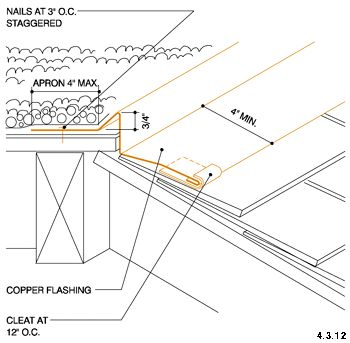 Eberspacher Wiring Diagram likewise Bdcs together with 4age Tvis Wiring Diagram besides 2d Wiring Diagram together with Cabi  Building Basics For Diyers. on under cabinet lighting workshop