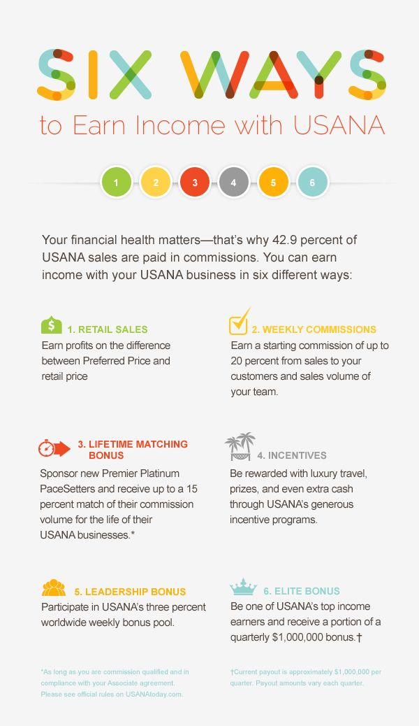 14 best opportunity images on pinterest opportunity boss sound six ways to earn income with usana platinumwayz