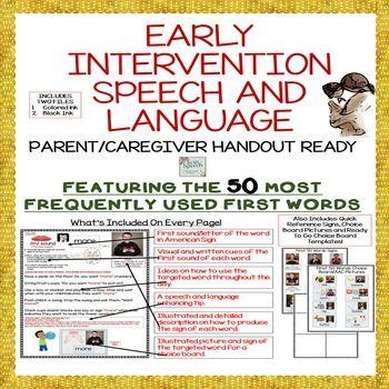 Origin of speech