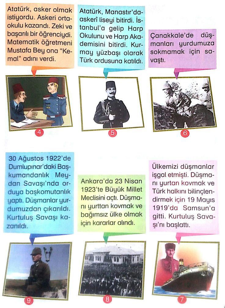 Atatürk'ün Kronolojisi