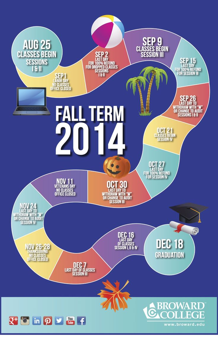 Important Dates Fall 2014 College life, Important