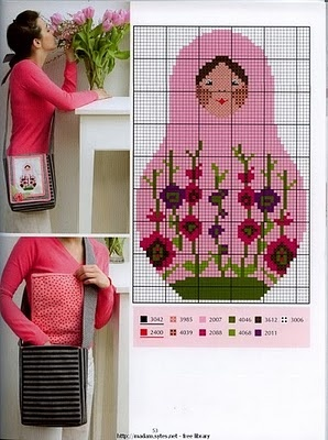 the charts are for cross stitch but I'm thinking some of them will work for fair isle too