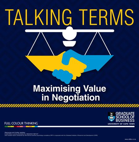 Maximising Value in Negotiations Course - click to see the full infographic!