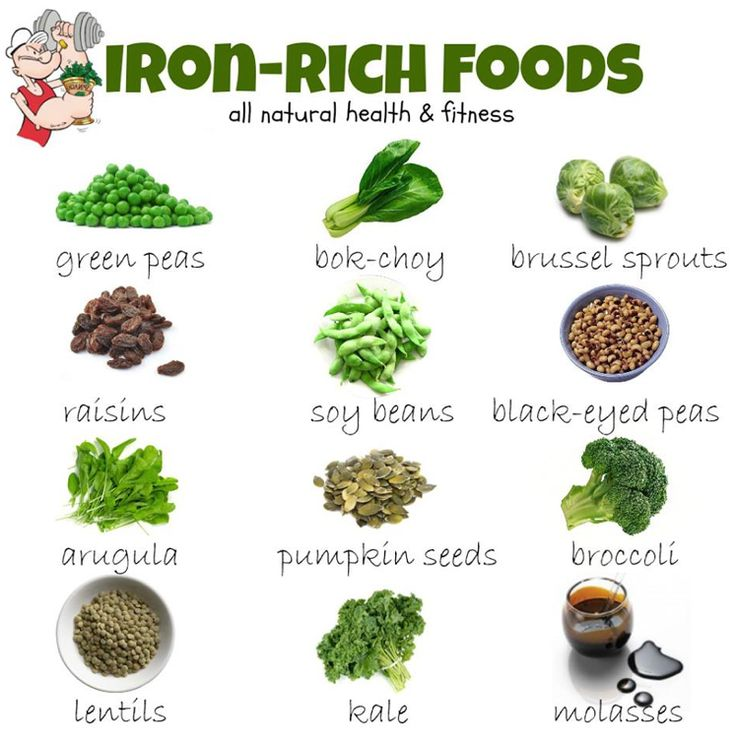 Iron rich foods. Looks like I'll be making some raisin molasses cookies.