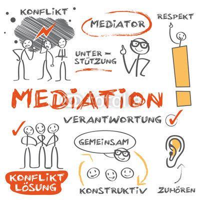 Mediation, Konlfiktlösung, Schlichtung