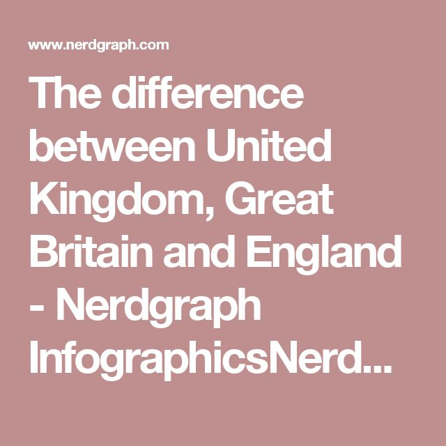 The difference between United Kingdom, Great Britain and England - Nerdgraph InfographicsNerdGraph Infographics