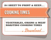 1000 Images About Printables For The Kitchen On Pinterest