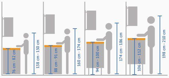 Verschiedene Körpergrößen erfordern unterschiedliche Höhen der