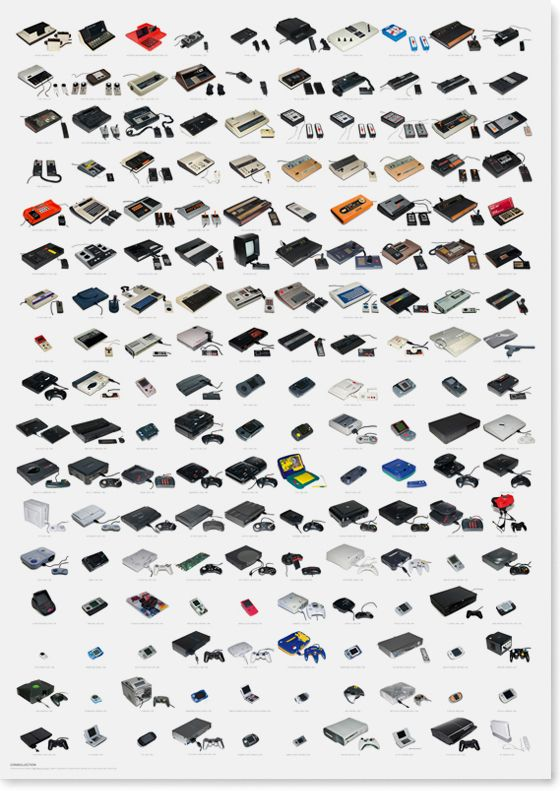 17 Best images about Video game console on Pinterest | Retro video ...