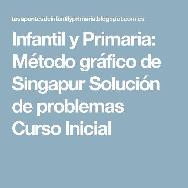 Infantil y Primaria: Método gráfico de Singapur Solución de problemas Curso Inicial