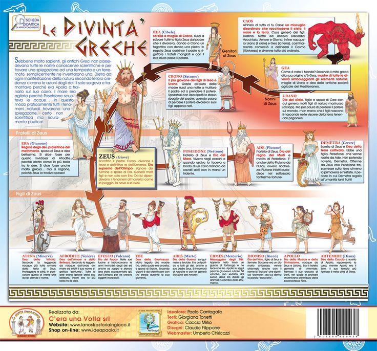 La civiltà Greca - lanostrastoriaingioco.it