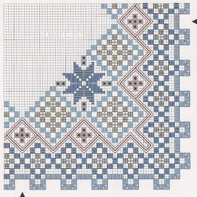 Всем, кто вяжет, дарю старые идеи для новых работ. Pattern for Tea Time doily ~!~