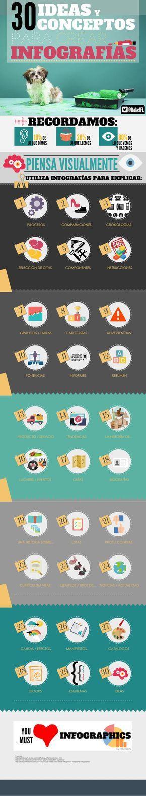 30 IDEAS Y CONCEPTOS PARA CREAR INFOGRAFÍAS #INFOGRAFIA #INFOGRAPHIC #MARKETING… Más #infografias #infographic