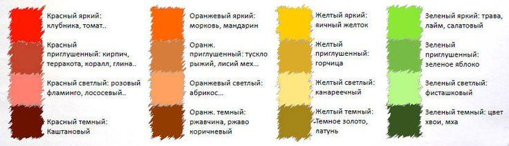 Теплые цвета. Ассоциации.