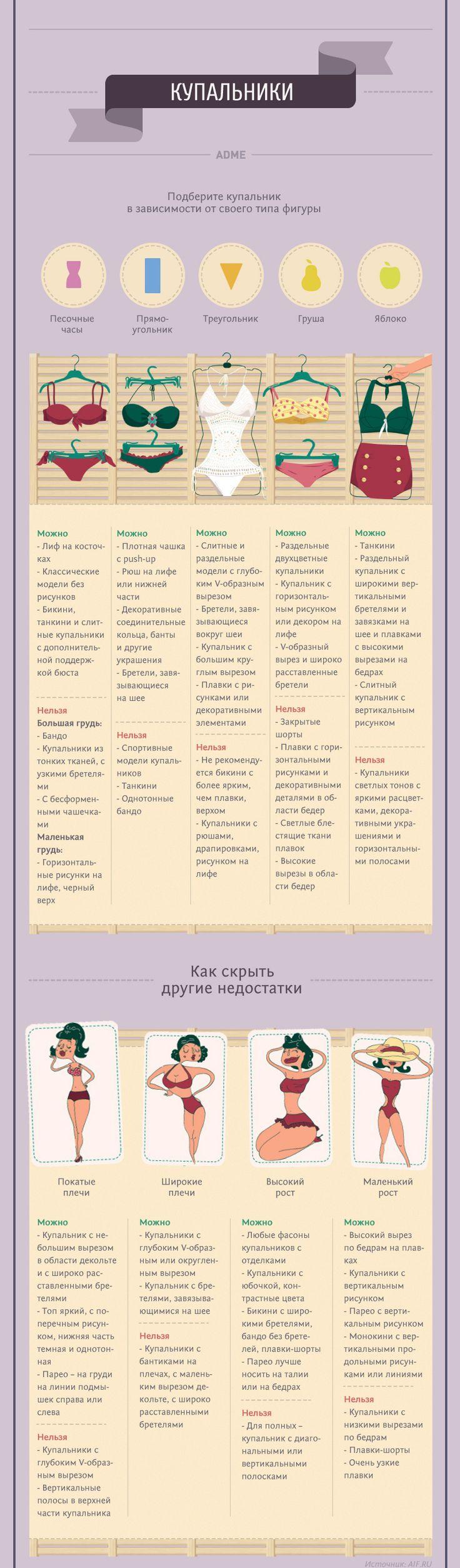 Женский путеводитель по стилю! 25 полезнейших советов. - Мода - Женский Мир