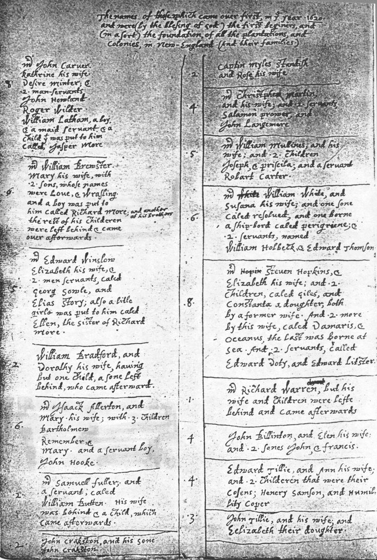 Mayflower Passenger List - Item #6