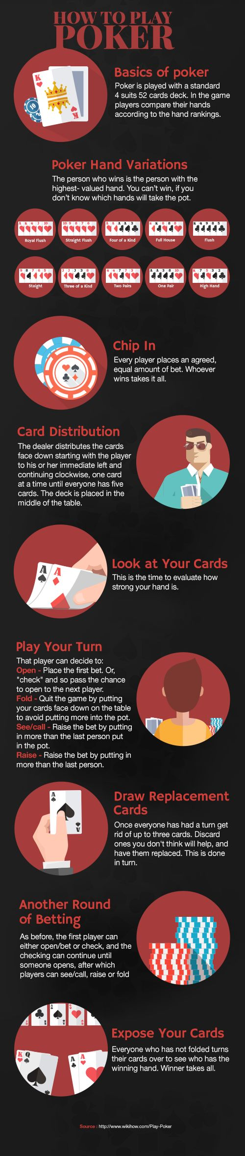 How To Play Poker #Infographic #HowTo #Poker