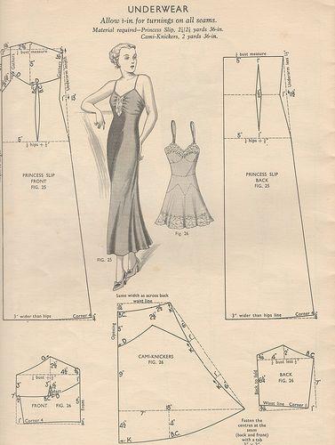 Underwear draft pattern  by hannahandbella, via Flickr