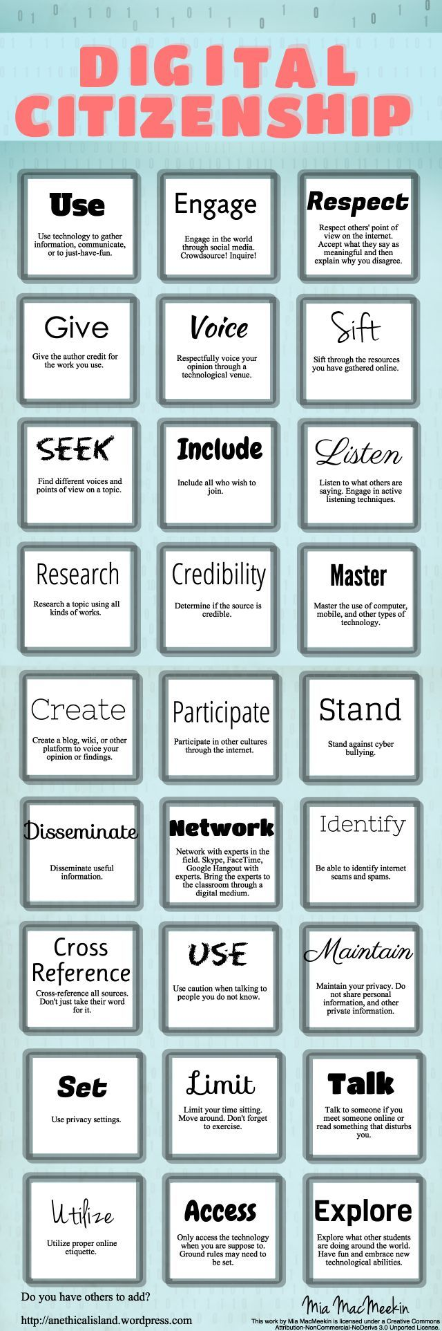 Game: Teachers could make this poster into a bingo-type game on words that students should keep in mind when online. Probably more appropriate for upper elementary students.