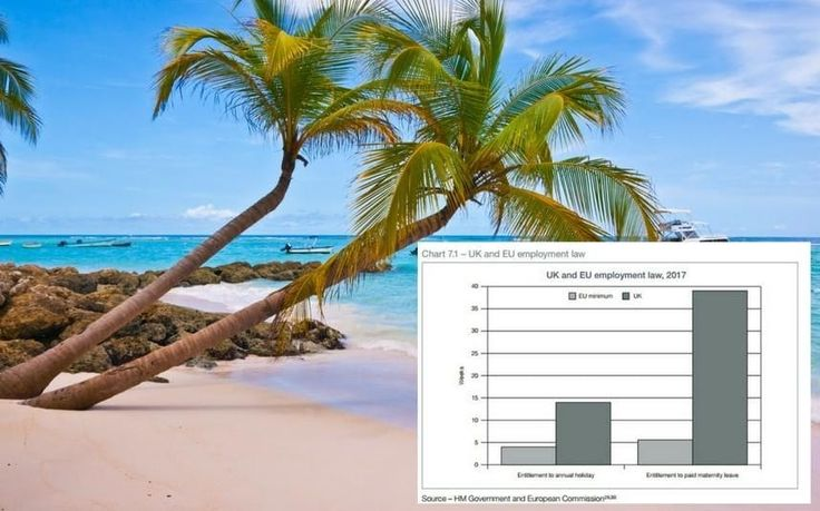 Brexit White Paper typo suggests Brits get 14 weeks of paid holiday ...  #UnitedHub #Holidays