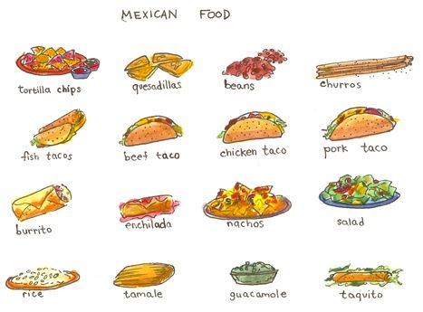 Mexican Food | Illustrated Menus | Pinterest | Food ...