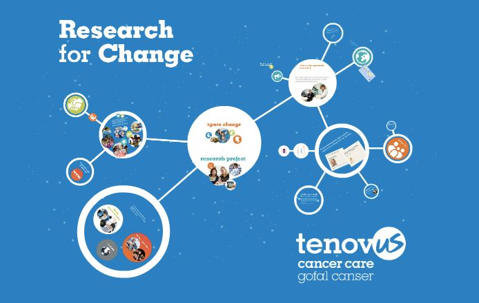 Tenovus Cancer Care Research for change