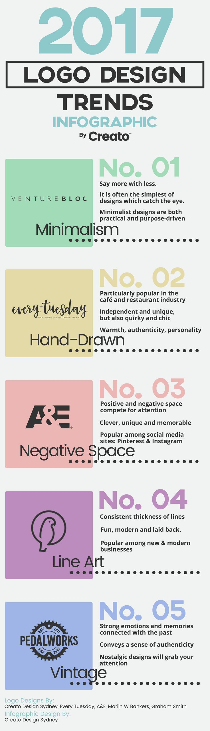 2017 Logo Design trends by https://www.creato.com.au