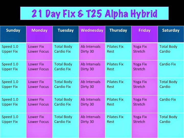 Finding Sparks: 21 Day Fix & T25 Alpha Hybrid Workout