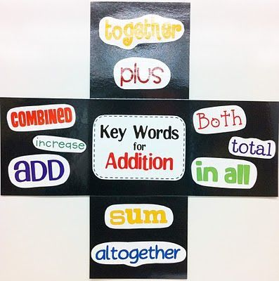 I decided to make some anchor charts for addition and subtraction key words. I got the idea from Jodi at Fun in First (she has really great ideas... if you haven't checked out her blog, you NEED to).       Here is the addition chart (I love how it is shaped like an addition sign):  After downloading both documents, print on card stock,  arrange nicely on addition/subtraction shaped posters, and laminate.