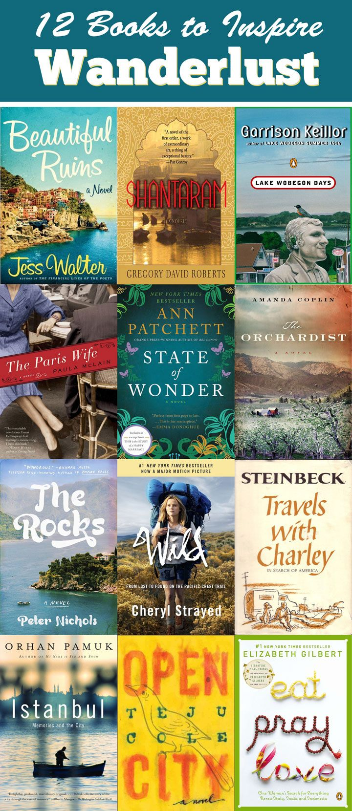 wanderlust-books