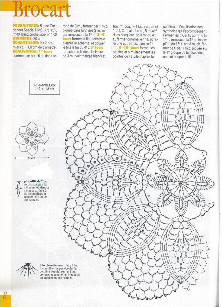 'Brocart' crochet doily diagram