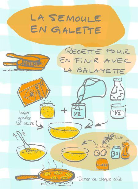 Tambouille» semoule en Galettes Sympa, rajouter plus de curry et de thym pour vraiment avoir du goût sinon un peu fade