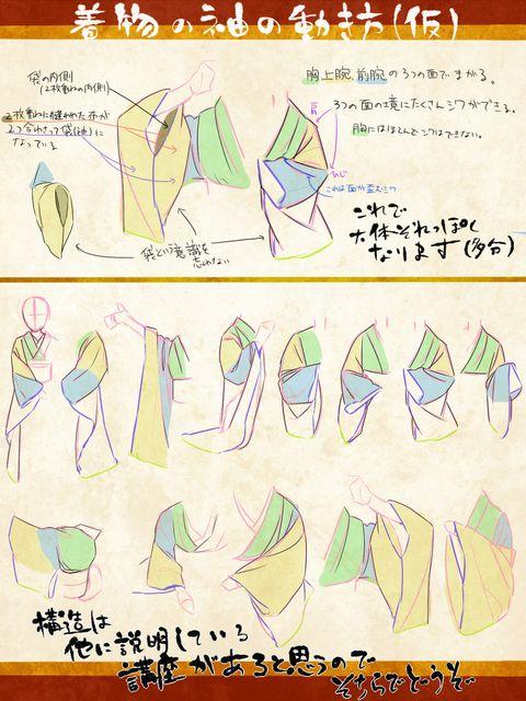 私は大体こんな感じのイメージで描きます。上の左の袖の配色間違えてる…というか一段目と二段目の上腕と前腕の色逆ですね!いま気がつきました。ちなみに面の境が縫い目じゃないです。これでみんな和服描けよ■ウッ