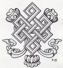 Endless knot - Wikipedia, the free encyclopedia The endless knot iconography symbolised Samsara i.e., the endless cycle of suffering or birth, death and rebirth within Tibetan Buddhism.Since the knot has no beginning or end it also symbolizes the wisdom of the Buddha.