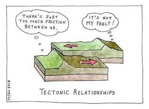 Tectonic Relationships