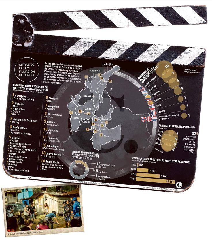 La Ley Filmación no es solo para filmar barato