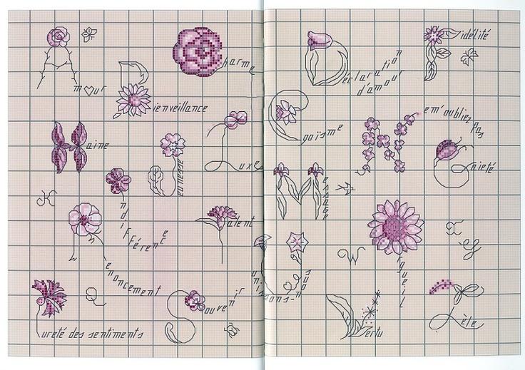 48 best jardinage langage des fleurs images on pinterest for Langage des fleurs