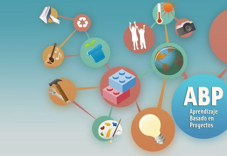 Vídeo presentación del MOOC sobre Aprendizaje Basado en Proyectos (ABP) del INTEF. Se puede acceder al resto de videos tutoriales.